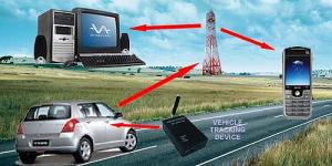 fleet vehicle tracking