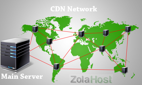 CDN Hosting: A Sensible Choice For Any Business