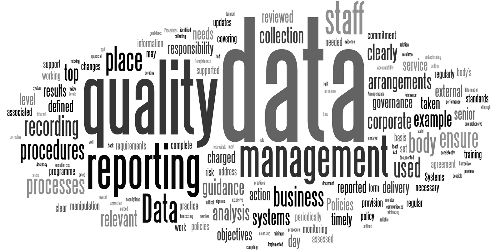 Beauty Of Using A Data Quality Tool