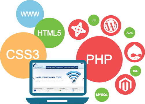 5 Easy Steps For Hiring Website Developer To Enhance Your Business