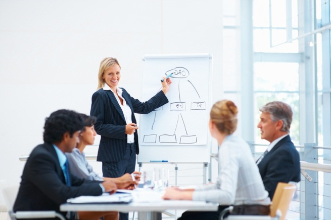 Training Courses For Your Management Team