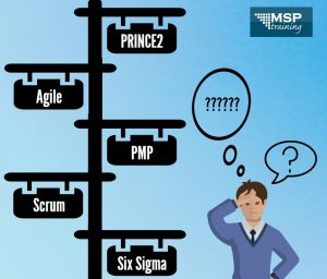 How Project Management Training Can Help Your Business