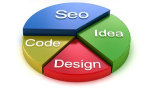 Questions You Should Ask When Hiring An SEO Consultant