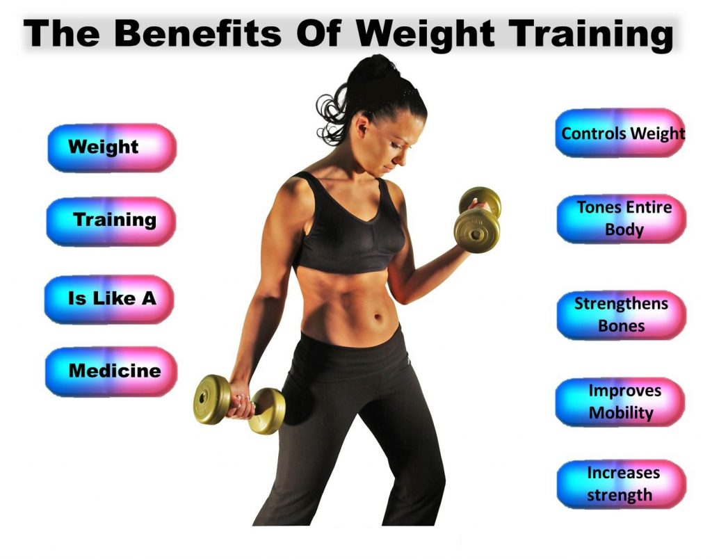 The Benefits Of Weight Training – At A Glance