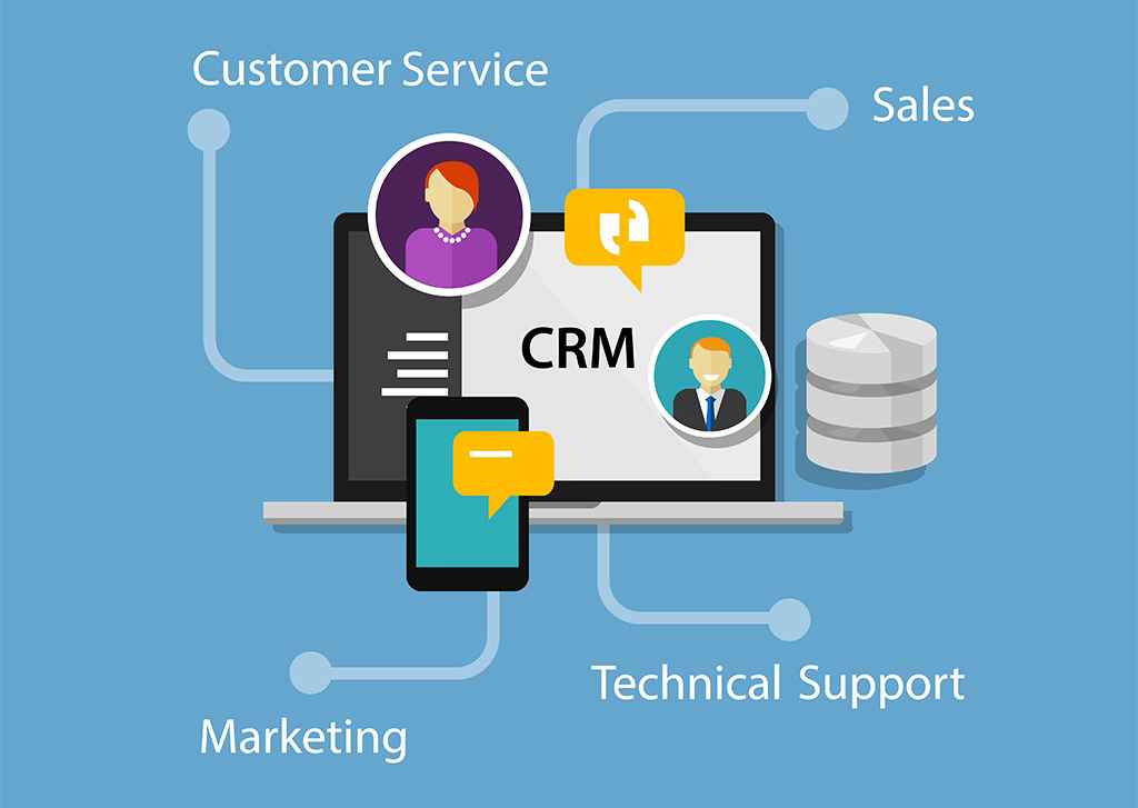 What does CRM mean in software?