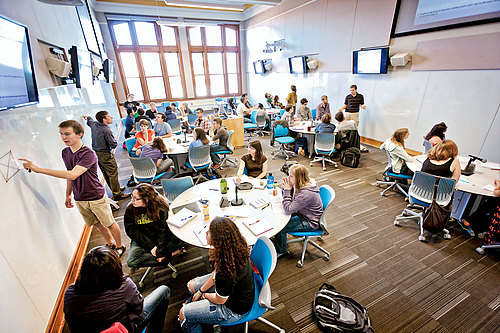 5 Technology Trends Shaping Education in the Future!