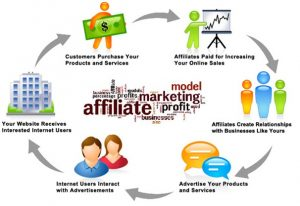 How To Run A Marketing Campaign!