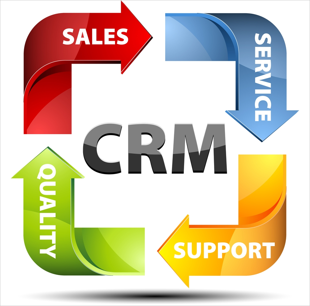 BPM + CRM software