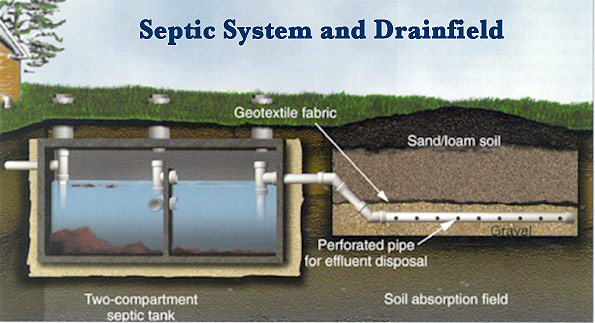 What Is The Best Way To Treat Industrial Wastewater ?