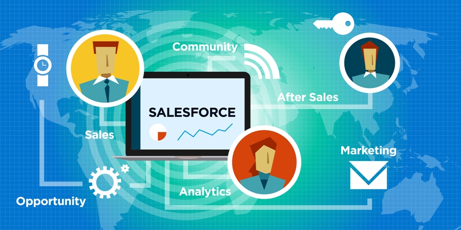 What Are The Benefits Of Using The Salesforce CRM For Your Company