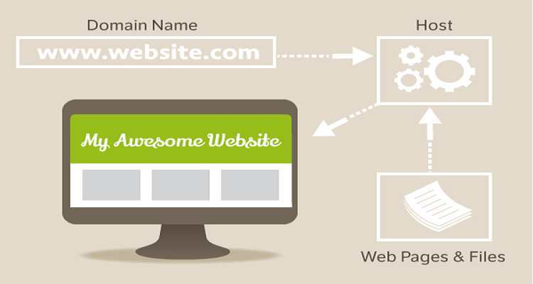 What is the Difference Between Web Hosting and Domain?